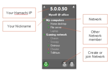 Free Stuff – Hamachi, virtual LAN VPN program