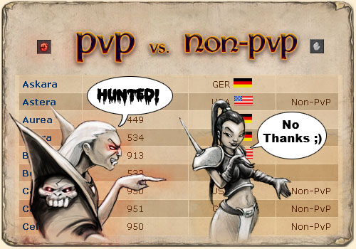 PVP vs non-pvp PVE