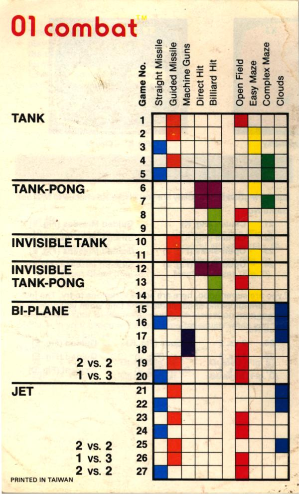 Atari Combat game card
