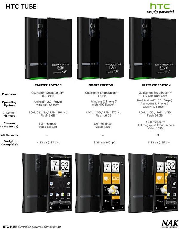 HTC External Spec