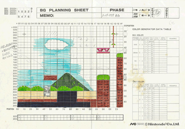 Super Mario Bros planning sheet