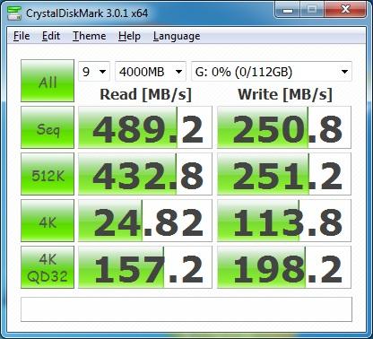 CrystalDiskMark Patriot Memory Wildfire SSD