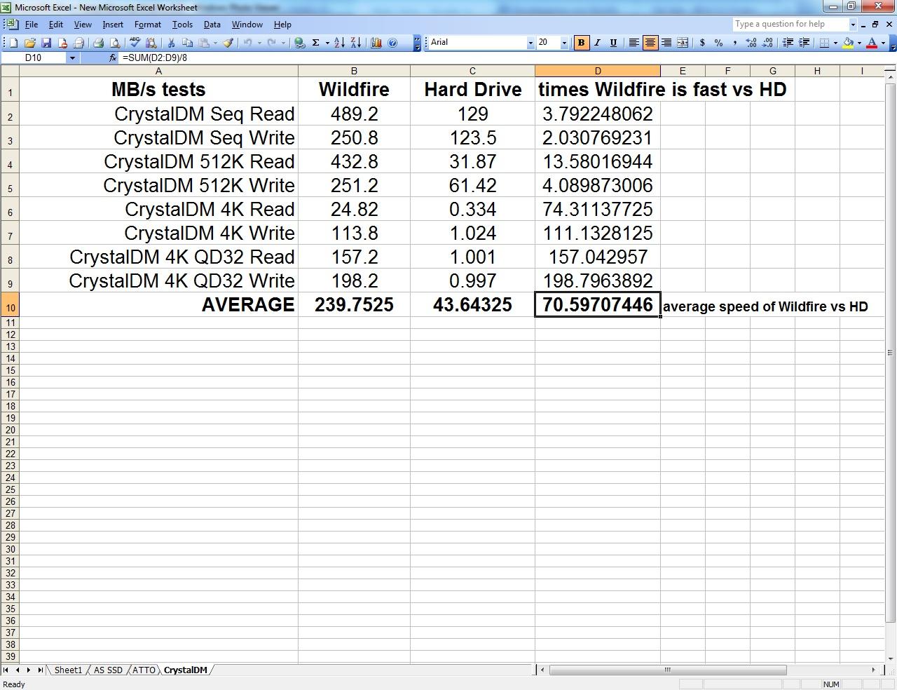CrystalDiskMark Wildfire final benchmark