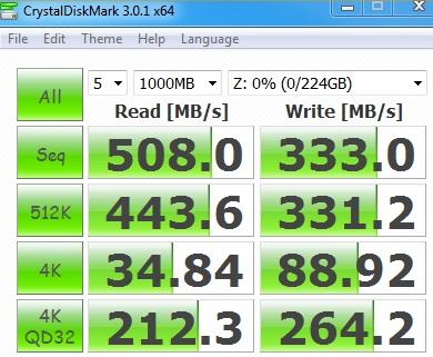 Crystal Mark SSD Benchmark on the Kingston HyperX 3K Series 240GB SSD