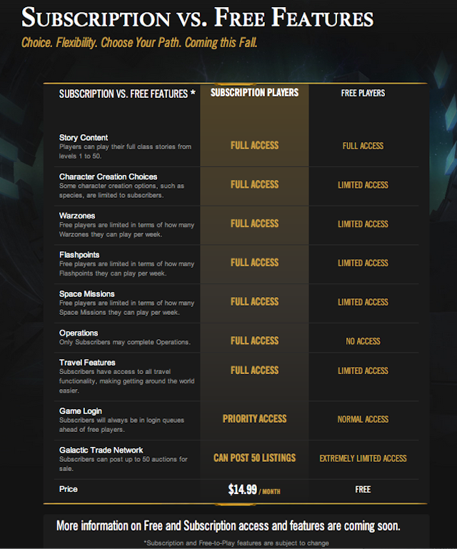 star wars the old republic subscription vs free features