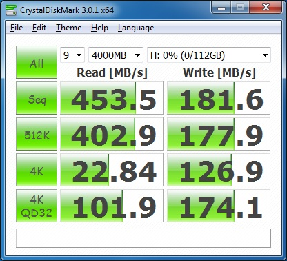 CrystalDiskMark Kingston HyperX SSD