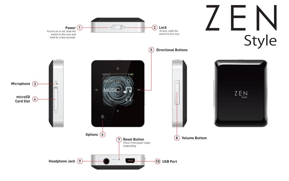 ZEN_Style_Feature