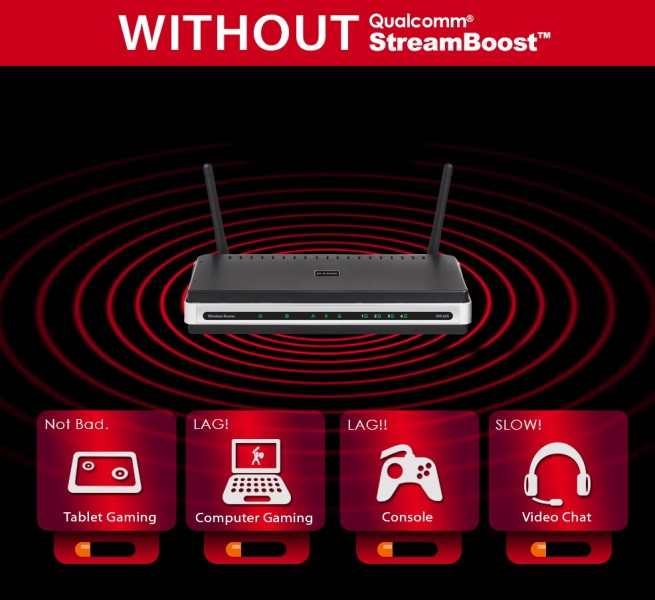 D-Link Gaming Router AC1300 Traffic Shaping