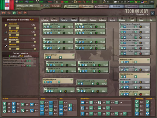 Hearts of Iron 3 Research Screen